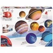 Il Sistema Planetario